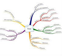 New Trends in eHumanities - maps and grammar